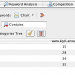 Keyword Ranking im SEO-Tool Advanced Web Ranking