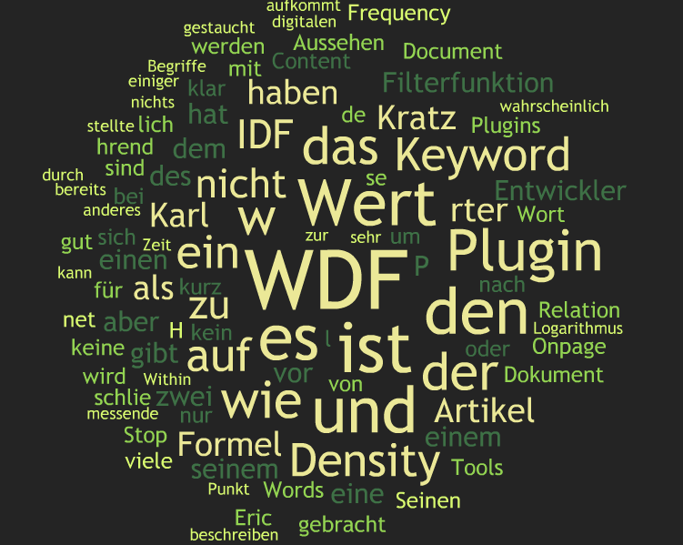 Tag Cloud WDF IDF